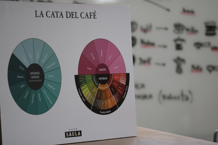 Com es fa el tast de cafè amb la Tassa Sommelier